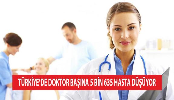 Türkiye'de Doktor Başına 5 Bin 635 Hasta Düşüyor