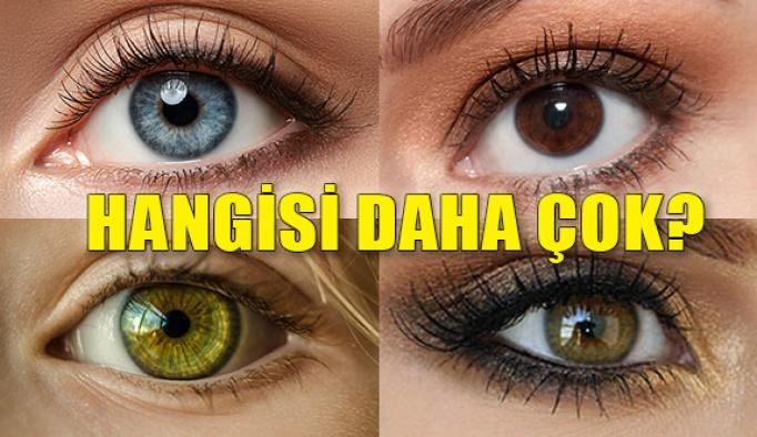 Göz Renklerinin Dünya Üzerindeki Dağılımı Nasıl?