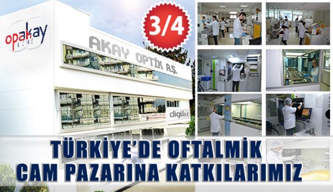 Türkiye'de Oftalmik Cam Pazarına Katkılarımız
