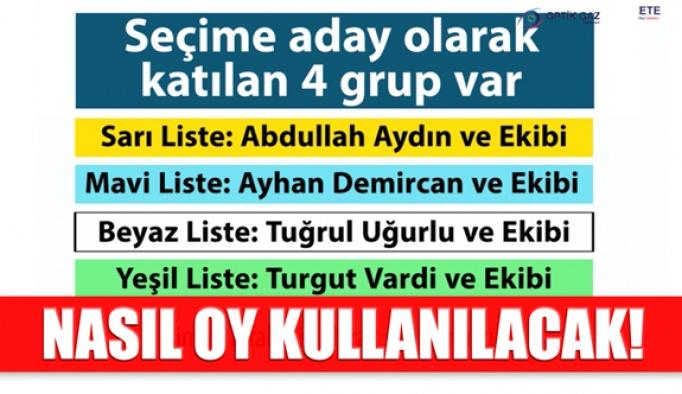 İstanbul Optisyen Gözlükçüler Odası Oy Kullanma Klavuzu