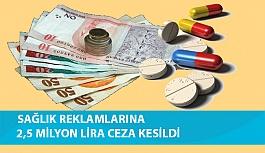Sağlık Reklamlarına 2,5 Milyon Lira Ceza Kesildi