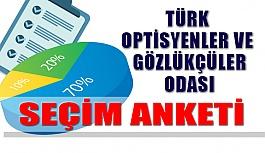 Türk Optisyenler ve Gözlükçüler Odası Anketi