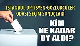 İstanbul Optisyen Gözlükçüler Odası Seçim Sonuçları