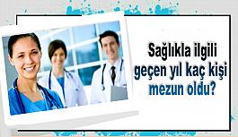 Tıp, diş hekimliği, eczacılık, hemşirelik......