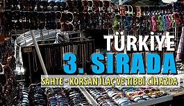 Sahte, Korsan Tıbbi Cihaz ve İlaçta Türkiye...