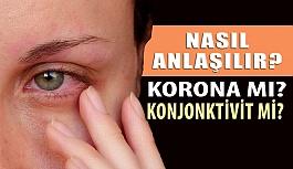 Göz Kızarıklığı Koronavirüs İşareti...